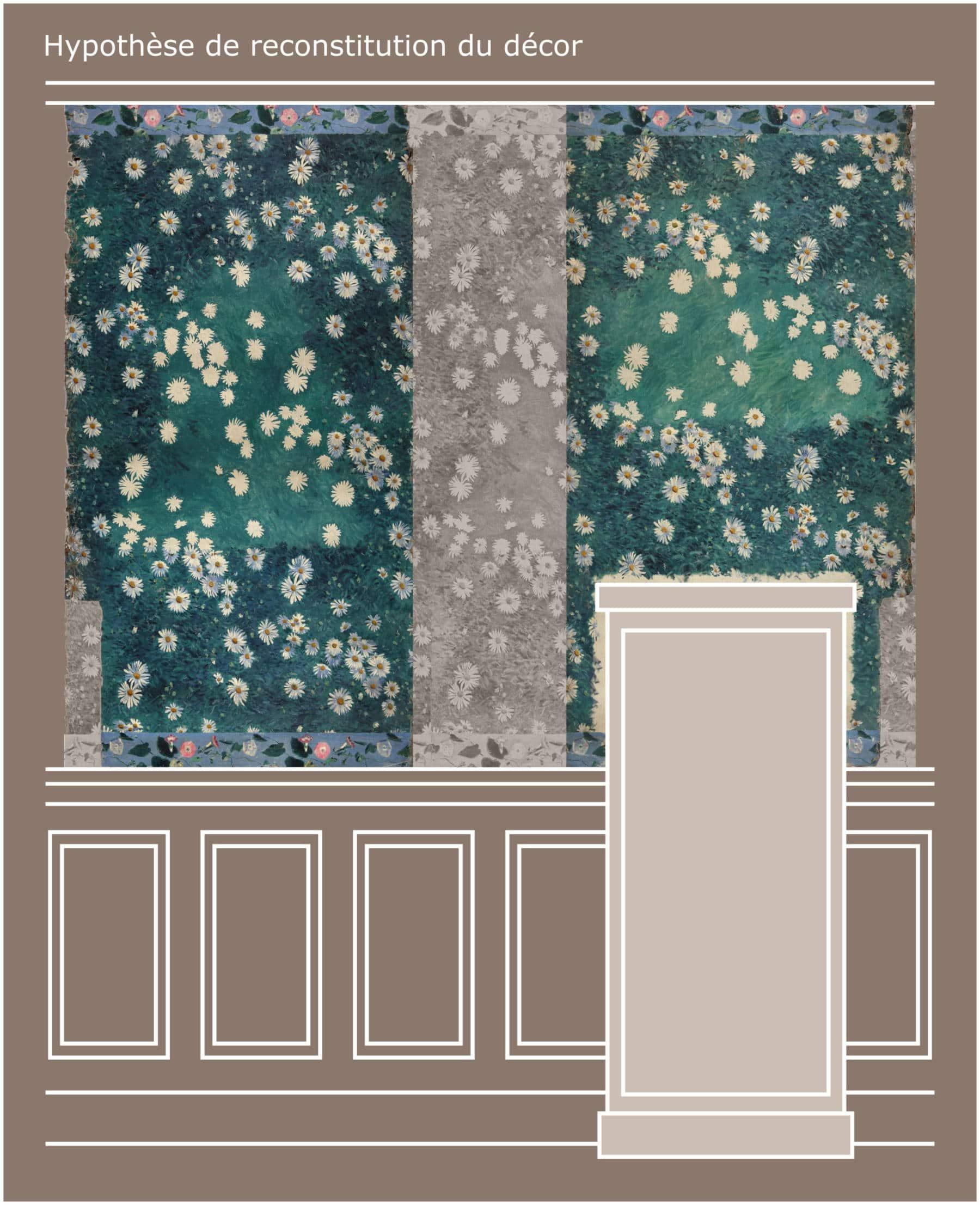 Parterre de marguerites de Gustave Caillebotte, hypothèse de reconstitution du décor